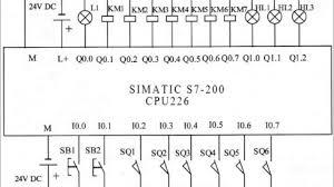 simatic s7 200 cpu226 plc program training online youtube