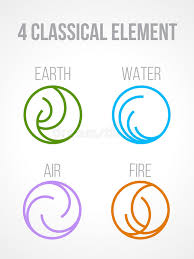 nature 4 classical elements in circle line border abstract icon