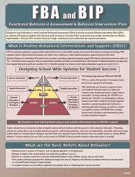 fba u0026 bip functional behavioral assessment u0026 behavior