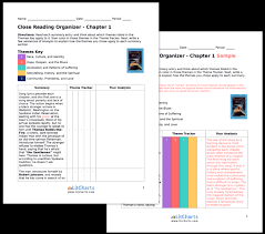 reservation blues study guide from litcharts the creators of