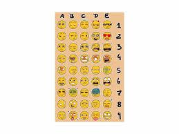 Meme Edit - emoji face meme edit in the message thing by sapphette on deviantart