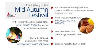 the origins and history of china s mid autumn festival