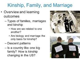 Marriage Caption Cultural Anthropology Ppt Video Online Download