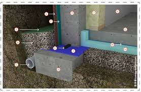Interior Basement Waterproofing Membrane by Basements New Construction Best Practices Manual Hammer