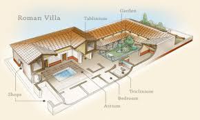 roman villa house plans homes zone