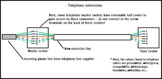telephone master socket wiring diagram at gooddy org