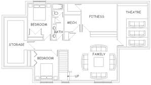 my floor plan poke holes in my floor plan