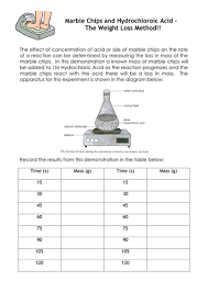 as chemistry iupac nomenclature and types of isomerism worksheet