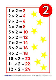 ks2 times tables teaching resources and printables sparklebox