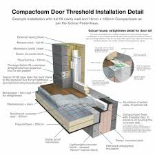 Exterior Door Threshold Installation Surprising Building Exterior Door Threshold Gallery Ideas House