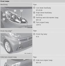 light bulb s smart car forums