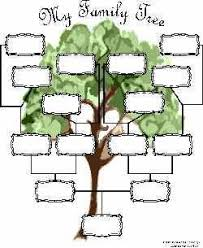 free family tree charts you can now family tree chart