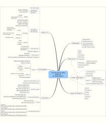 Semantic Map What Is The Semantic Web Web 3 0 U2013 Jonathan U0027s Blog