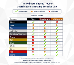 how to match any trouser with any shoe ultimate coordination guide