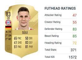 How To Make Your Own Ultimate Team Card - stay away from these fifa 18 players in ultimate team futhead news