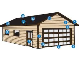 garage packages how to build your own garage rona diy packages