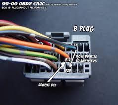100 obd2 wiring diagram bmw bmw f30 3 series coding diy