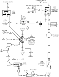 jeep yj horn wiring diagram jeep wiring diagrams instruction
