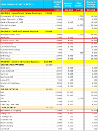 Personal Financial Statement Excel Template Personal Flow Template 28 Images Best Photos Of Management