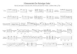 lute ornamentation some problems musescore