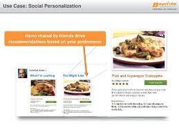 Personalization Items Personalization Best Practices For Engaging Online Experiences