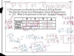 pvtn problems youtube