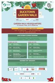 Chicago Trolley Tour Map by Garden Walk U2013 Bucktown Community Organization