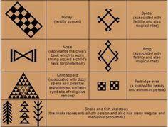 motif berbere losange tattoo pictures artisanat et motif berbere