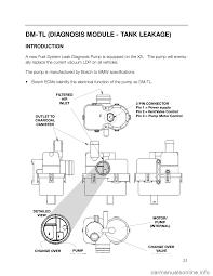 bmw 735i 2001 e38 m62tu engine workshop manual