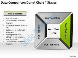 business process flow diagram data comparison donut chart 4 stages