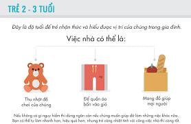 """Baby Care Viá ‡t Nam Cá ™ng Ä'á """"ng Google"""