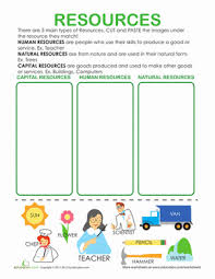 3 types of resources worksheet education com