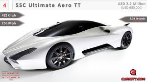 ssc ultimate aero fastest car in the world carnity hub carnity