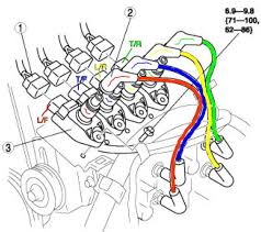 ngk wires firing order rx8club com