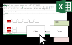 Root Cause Analysis Excel Template Cause Mapping Template Thinkreliability Root Cause Analysis