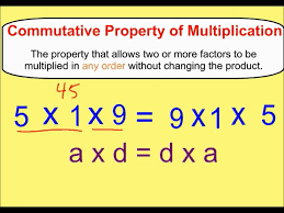 commutative property of multiplication lessons tes teach