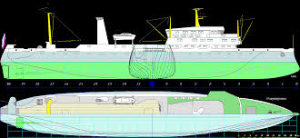 shipdesign for aphydro issw stab 2014