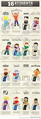 257 best nursing images on pinterest nursing schools medicine