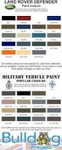land rover defender paint colours chart google search adds