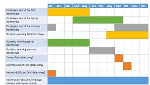 Gatech Campus Map Recruitment Calendar Office Of International Education