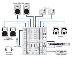 behringer pro mixer djx750 5 channel dj mixer pssl