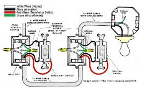 wiring diagram for lutron 3 way dimmer switch u2013 the wiring diagram