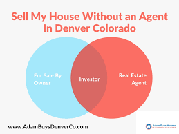 sell my house without an agent in denver colorado