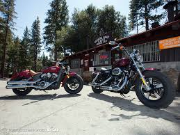 most expensive motorcycle in the world 2014 2015 harley sportster 1200c vs indian scout motorcycle usa