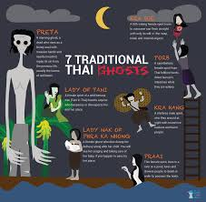 halloween is coming meet 7 traditional thai ghosts every thai