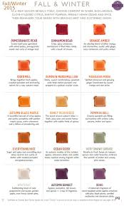 322 best scentsy www carmawoods scentsy us images on pinterest