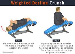 Decline Bench Leg Raises Decline Crunches Sit Ups How To Do Benefits Forms Pictures