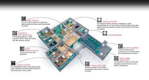 remote audio video lighting home automation and home theater installation martin systems