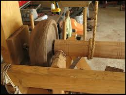 wood turning the of the transfer of energy