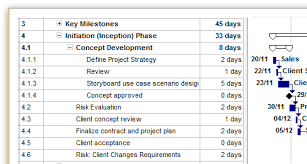 projecttemplates professional project management templates tools
